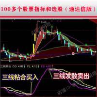 100多个股票指标和选股(通达信版),助你快速暴富